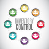 inventory control people network sign concept Stock Images