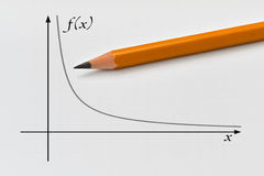 Inversely proportional function. Graph of a inversely proportional function and yellow pencil Stock Photos