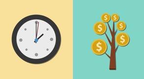 Inversión y concepto financiero 2.a animación almacen de video