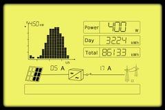 Inverterarskärm, sol- elektricitet Arkivfoto