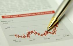 investera för finans Arkivbild