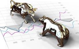 Investera för för Wall Street tjur och björn Arkivfoton