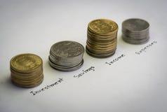 Investering, besparing, inkomst, kostnader och årsbudget royaltyfri foto