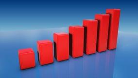Investeringsconcept, de effectenbeurs van de Muntstukkengrafiek Royalty-vrije Stock Fotografie