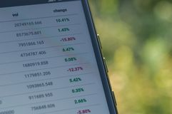 Investierung und Börse lizenzfreies stockbild