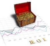 Investimento de Wall Street Bull e do urso ilustração do vetor