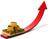 Investimento dell'oro Immagini Stock