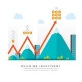 Investimento della costruzione Fotografia Stock