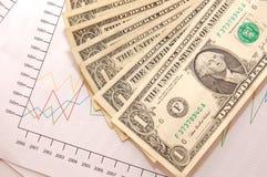 Investimento empresarial Fotografia de Stock Royalty Free