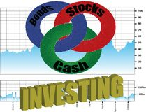 Investing. Cash, Stocks And Bonds Are Linked. stock illustration