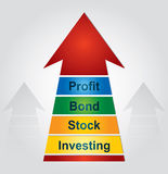 Investing diagram Royalty Free Stock Photo