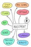 Investissement Photographie stock libre de droits
