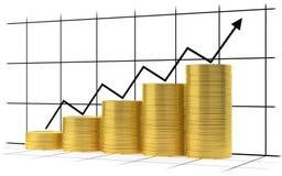 Investitionsaktivitäten Lizenzfreies Stockbild