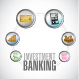Investment Banking financial circle concept. Illustration design Royalty Free Stock Images