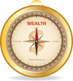 Investment Compass. What investment will generate the most wealth Royalty Free Stock Photo