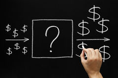 Investment Concept Blackboard Royalty Free Stock Photography