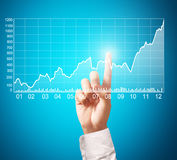 Investment concept,businessman with financial symbols. Coming from hand Royalty Free Stock Photography
