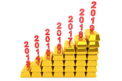 Investment Concept. Stack of Gold bars with years Royalty Free Stock Photo