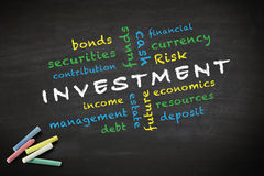 Investment concept written on blackboard. Investment concept and other related words, written with chalk on a blackboard Royalty Free Stock Images