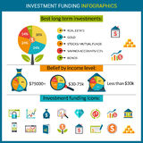 Investment Funds Profit Infographics Royalty Free Stock Image
