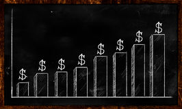 Investment Graph Dollar Sketch on blackboard. Digital Drawing Royalty Free Stock Photos