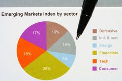 Investment market sector graph. Pie chart with percentage investment in different asset classes and pointing black pen Royalty Free Stock Photography