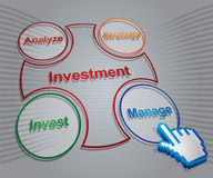 Investment package Royalty Free Stock Image