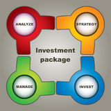 Investment package. Abstract illustration with color chart Royalty Free Stock Images