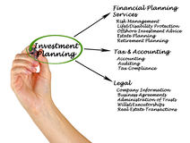 Investment Planning Stock Photos