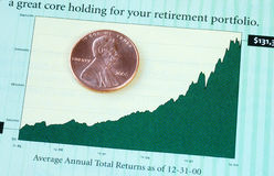 Investment return for the retirement portfo Royalty Free Stock Images