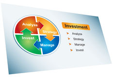 Investment strategy. Abstract illustration with color chart Royalty Free Stock Photos