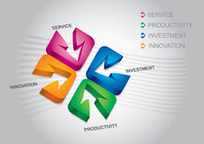 Investment strategy. Idea flash - Investment strategy - abstract illustration with color chart Royalty Free Stock Photo