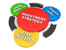 Investment strategy Royalty Free Stock Image