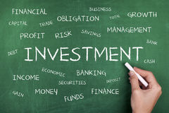 Investment Word Cloud. Hand writing investment related words on blackboard Royalty Free Stock Photo