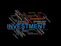 INVESTMENT - word cloud wordcloud - terms from the globalization, economy and policy environment Royalty Free Stock Image