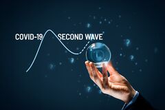 Investor foretell if there will be the second wave of covid-19