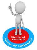 Invloed en controle Royalty-vrije Stock Afbeelding