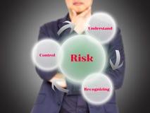 Inwestor considering zarządzanie ryzykiem proces na Wirtualnym scr Zdjęcie Royalty Free