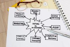 inwestorski diagrama powrót Fotografia Royalty Free