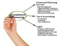 Inwestorski planowanie Zdjęcia Stock
