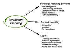 Inwestorski planowanie Obrazy Stock