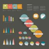 Inzamelingen van diagrammen van het infographics de vlakke ontwerp.