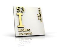Iodine form Periodic Table of Elements Stock Image