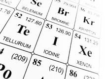 Iodine on the periodic table of the elements Stock Photography
