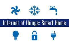 IoT - έξυπνο σπίτι Στοκ Φωτογραφία