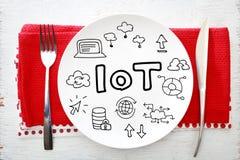 IOT - Internet del concepto de las cosas en la placa blanca fotos de archivo libres de regalías