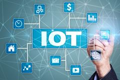 IOT. Internet of Thing concept. Multichannel online communication network 4.0 technology internet wireless application Stock Image
