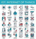 IOT : Internet of things concept icons. IOT : Internet of things concept detailed line icons set in modern line icon style for ui, ux, website, web, app graphic Royalty Free Stock Photography