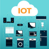 IOT. Internet of Things. Stock Photo