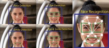 Iot machine learning with human and object recognition which use artificial intelligence to measurements ,analytic and identical c royalty free stock image